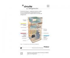 Refrigeracion reparación y mantenimiento de aire acondicionado